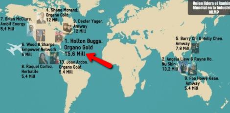 Holton Buggs numero 1 Ranking_2013