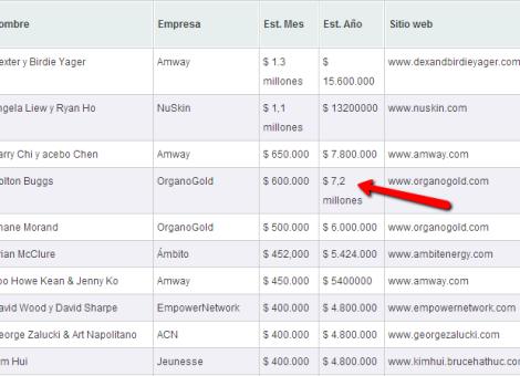 Holton Buggs y Ranking_Abril_2014
