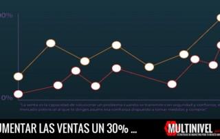Aumentar las ventas en tu network marketing un 30%